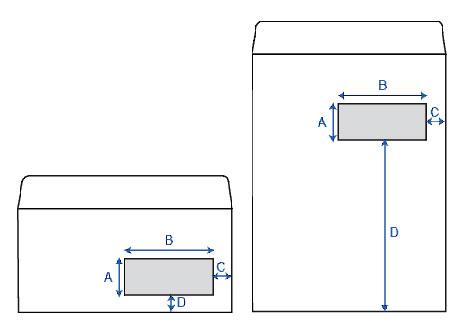 Comment choisir la fen tre faras international for Enveloppe c4 avec fenetre
